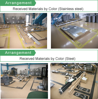 Arrangement: Received Materials by Color (Stainless steel), Received Materials by Color (Steel)